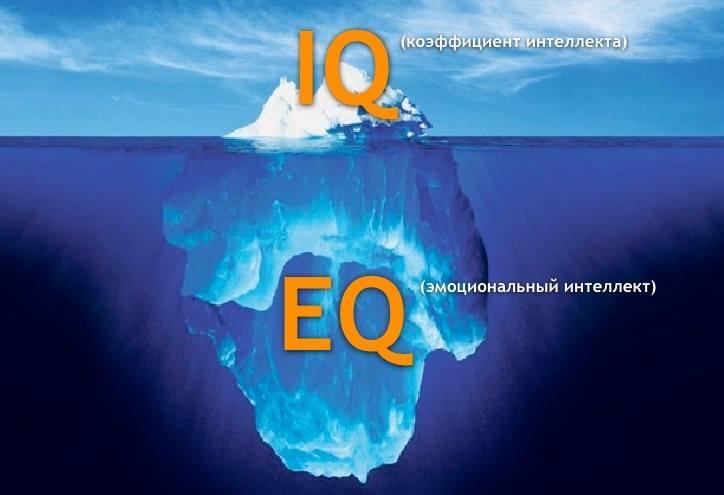Эмоциональный интеллект: фейк или реальность?